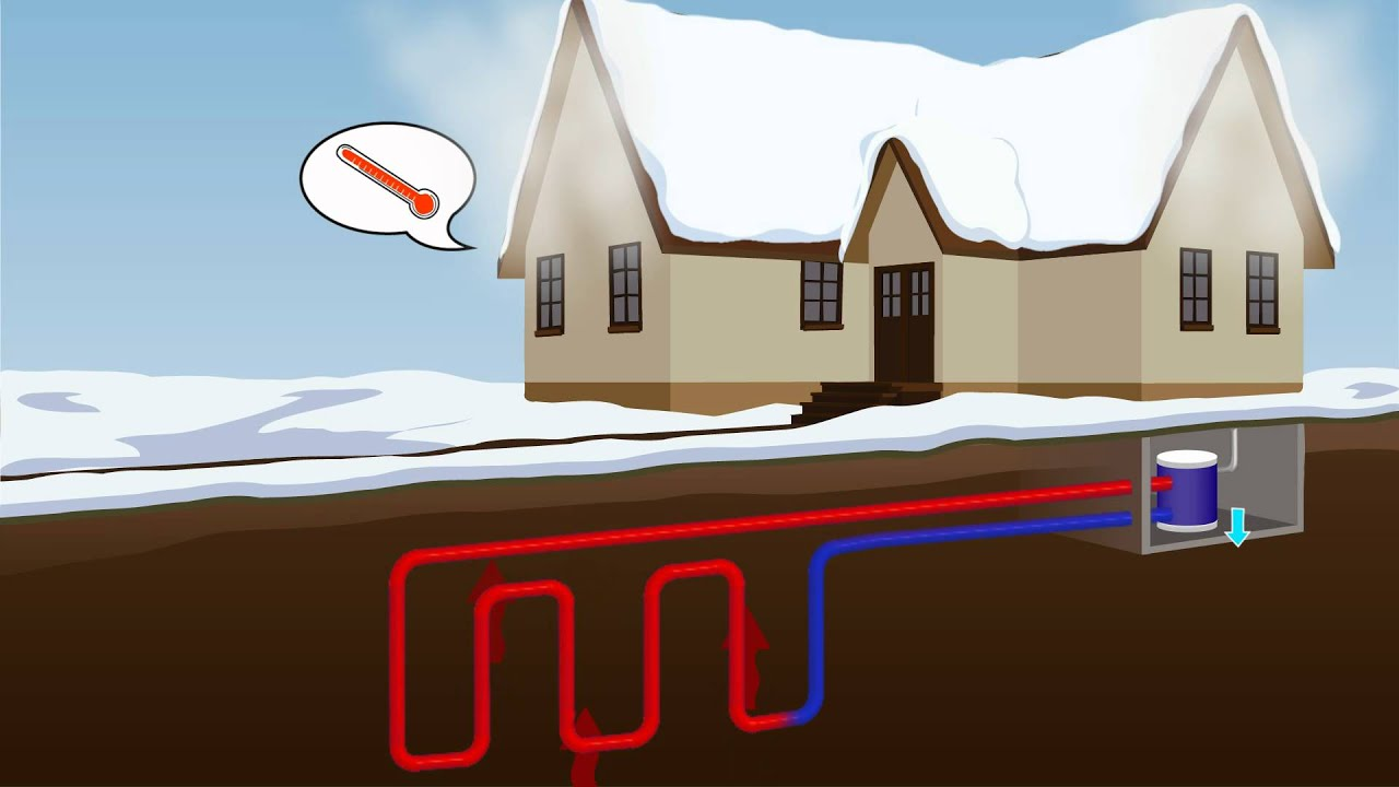 Geothermal Energy Animation - YouTube
