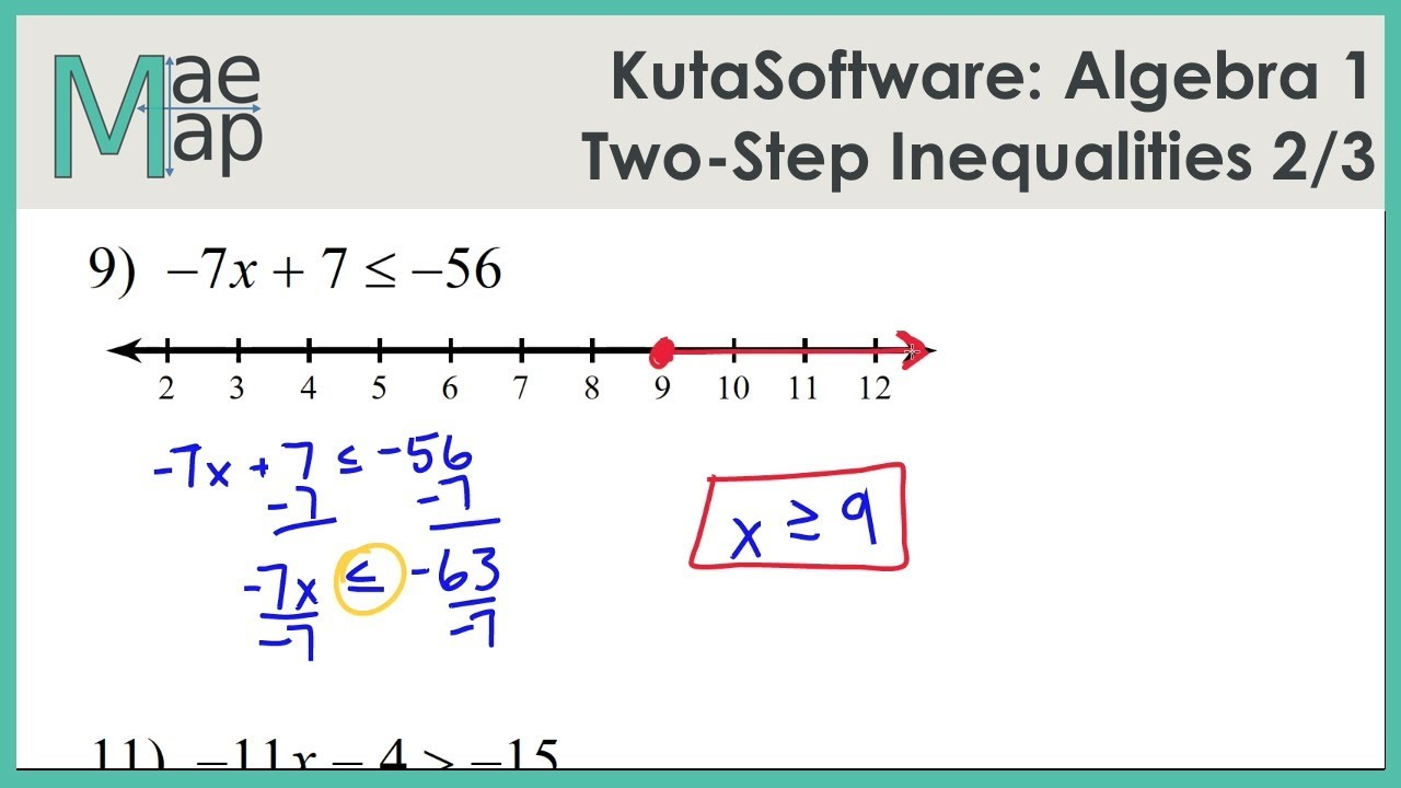 worksheet Algebra 1 Inequalities Worksheets kutasoftware algebra 1 two step inequalities part 2 youtube 2