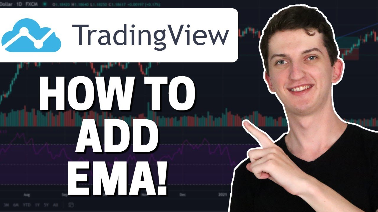 How To Add EMA In TradingView (2021)