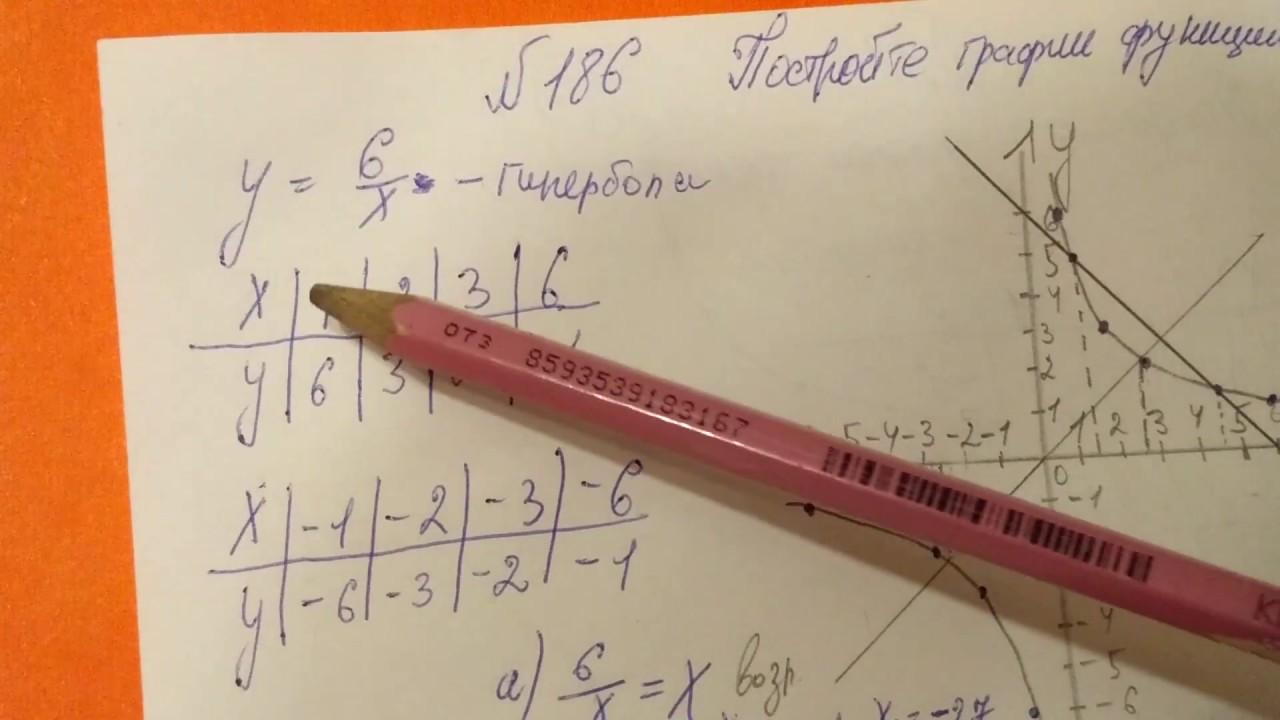 Решение задачи 186 алгебра 8 класс макарычев формула химия для решения задач