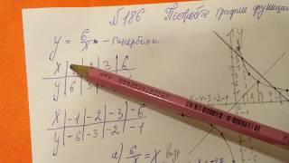 186 Алгебра 8 класс, Постройте график функции используя его решите уравнение