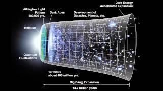 Geologie S1  la theorie de big bang