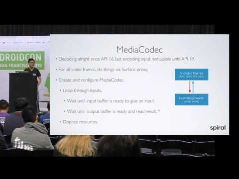 Media on Android: Components and tricks