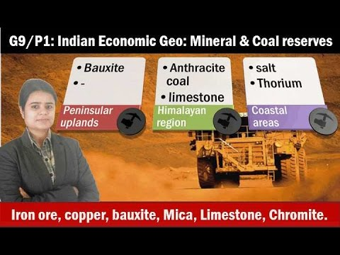 G9/P1: Indian Geography: Minerals Reserves: Iron, copper, ba