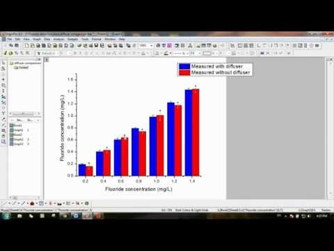 Origin tutorial: Add error bars to double column bar diagram