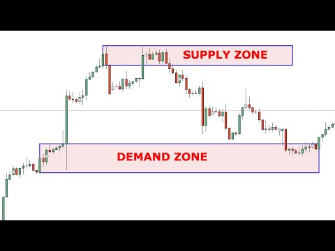forex-untuk-pemula---mengenal-teknik-trading-menggunakan-supply-dan-demand