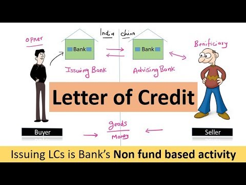 letter of Credit Lc letter of credit meaning letter of credit