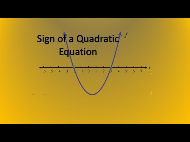 Quadratic Equations-Graphs and Sign