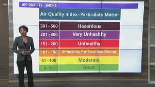 How bad air quality and smoke affects you