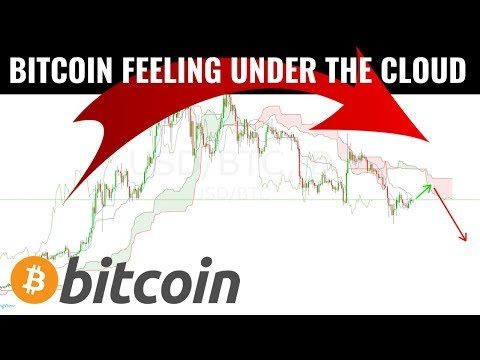 Bitcoin HUGE MOVE Incoming?  Chart Pattern Technical Analysis Vs The Best Indicators