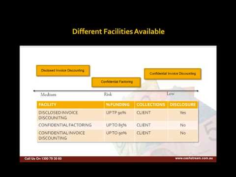 Introduction to invoice discounting confidential for Confidential invoice factoring