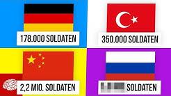 Wer hat die stärkste Armee der Welt?