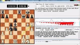 Deep Fritz 13 vs Houdini 2.0 Pro