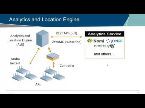 Analytics and Location Engine (ALE) Quick overview (part 1)