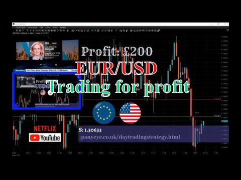 We Sold Short EUR/USD And Closed Position In One Hour. Profit £200. Copy Of Live Trading Session.