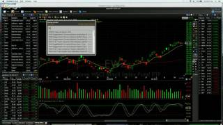 4 ETF Swing Trading Ideas: BRIC and Relative Strength