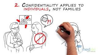 Legal and Ethical Aspects of Medicine – Confidentiality: By Nelson Chan M.D.