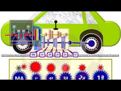 INTRODUCCIÓN A LA TECNOLOGÍA DEL AUTOMÓVIL - Módulo 8 (6/20)