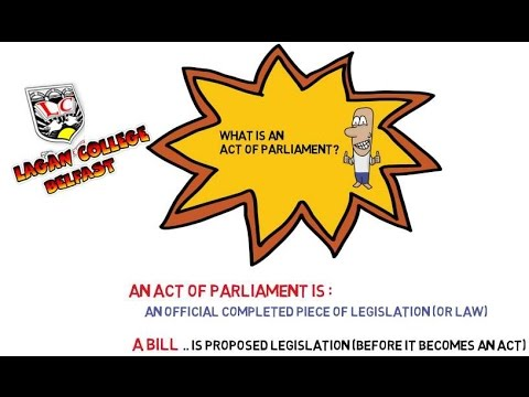 What is an ACT OF PARLIAMENT?