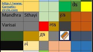 Telugu Carnatic Music 2Nd Lesson