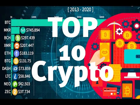 top-10-crypto-currencies-price-ranking-from-2013-2020
