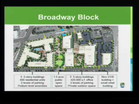 Redwood City Planning Commision - 04.18.17