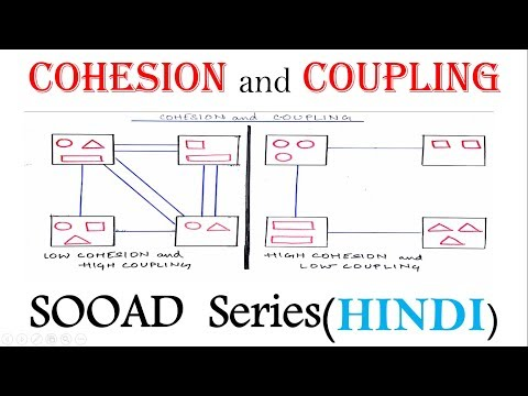 Cohesion and Coupling in Hindi | UML and SOOAD series