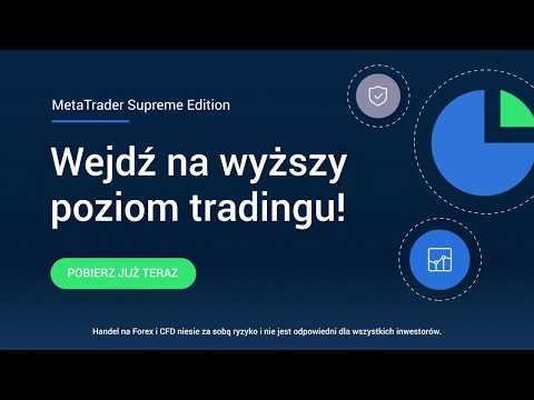 Aplikacja MaxiTrade logowanie