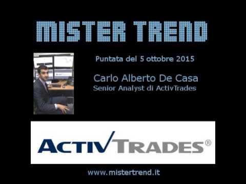 Mister Trend - Carlo Alberto De Casa senior analyst ActivTrades - 05 ott 15