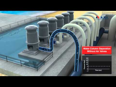 A.R.I. Air Valve Solutions in Desalination Systems