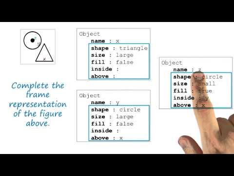 Exercise: Frames and Semantic Networks Quiz Solution - Georgia Tech - KBAI: Part 2