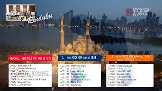 Video Pada NANGIS denger LAGU religi Andika Kangen yang terbaru Bersama Dynasty 7 band - Rinduku download MP3, 3GP, MP4, WEBM, AVI, FLV Juli 2018