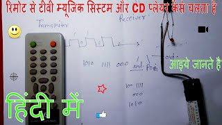 electricity meter hack by using remote control(LIVE HACK