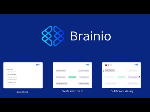 Brainio introduction