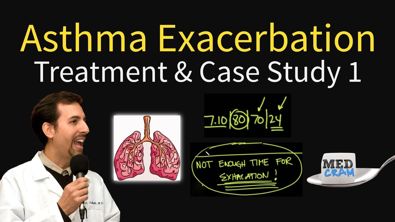Asthma Exacerbation Case Study 1 – Treatment (Asthma Flare / Attack)