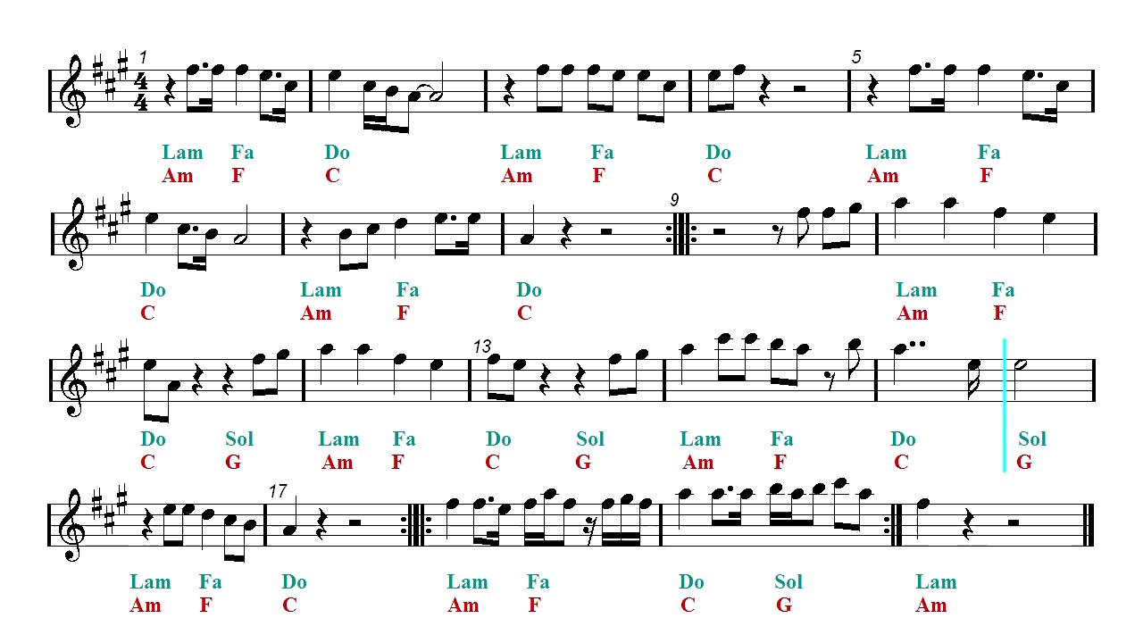 Play Along Wake Me Up Avicii Eb Sheet Music Guitar Chords