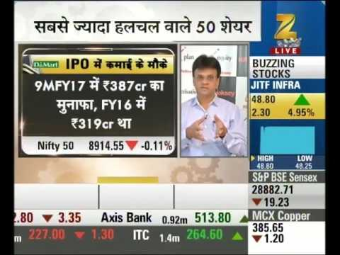 First Trade : Consumer durable sector is suggested for trading by experts