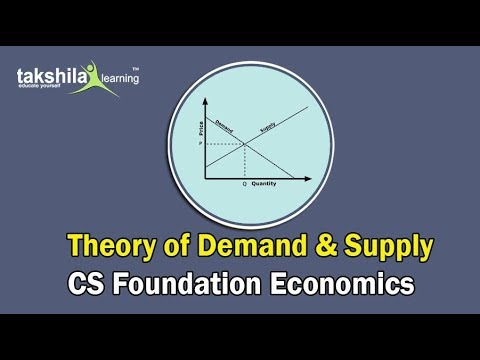 Theory of Demand and Supply/CS Foundation Economics