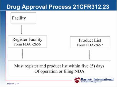 FDA Drug Approval Process Trailer - YouTube