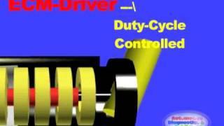 Diesel Fuel Control Valve Testing (VCV)