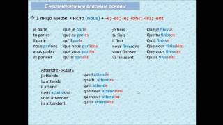 Французский с нуля, Subjonctif образование