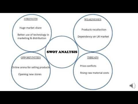 Видео P&g swot analysis essay