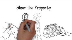 Landlord Responsibilities presented by Group 15 Real Estate in North Carolina