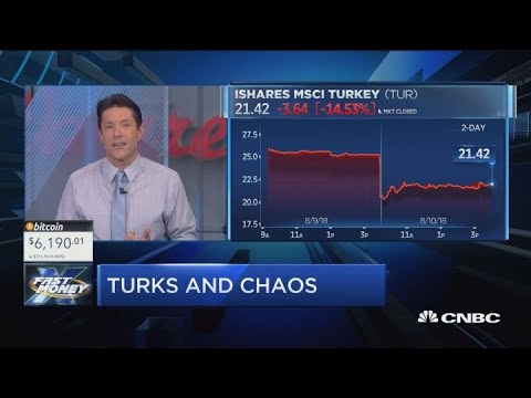 Stocks Slammed Amid Chaos In Turkey