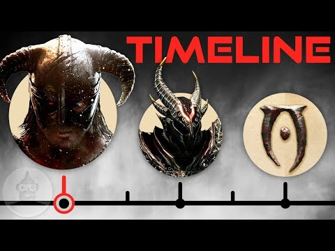 The Complete Elder Scrolls Timeline - The Era Between Oblivion & Skyrim | The Leaderboard