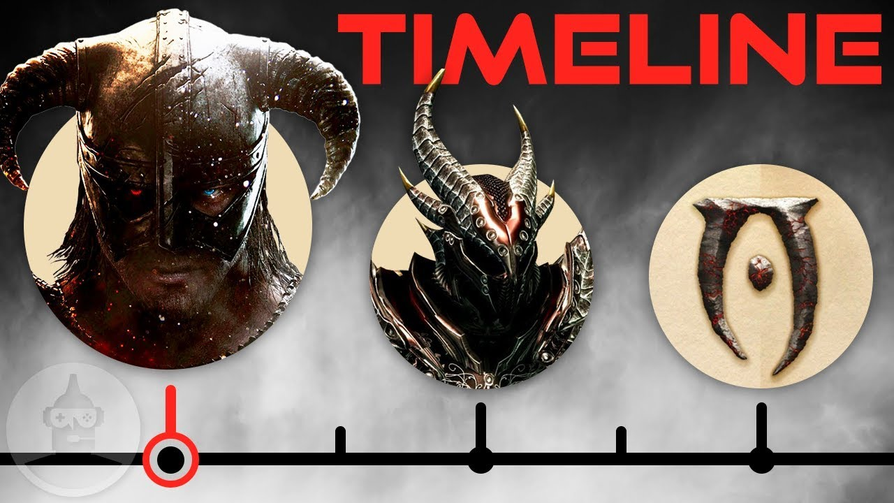 Download The Complete Elder Scrolls Timeline - The Era Between Oblivion & Skyrim | The Leaderboard