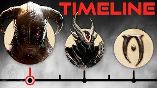 The Complete Elder Scrolls Timeline (The Era Between Oblivion & Skyrim)  | The Leaderboard