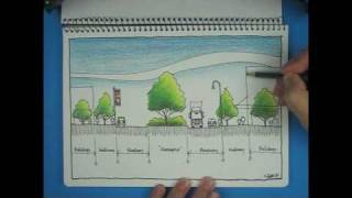 Sketch: Architectural Streetscape (How to draw trees with coloured pencils)