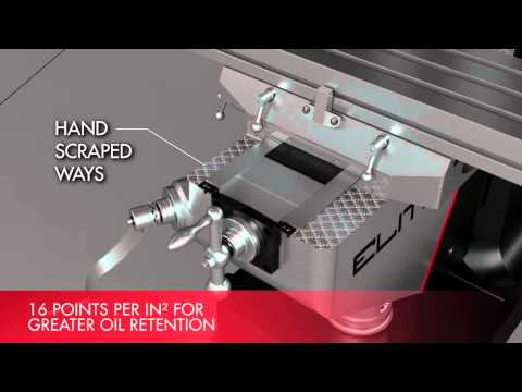 JET Elite Electric Variable Speed Mills