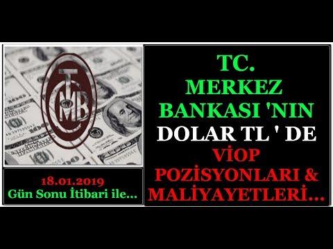 DOLAR TL ' DE MERKEZ BANKASI'NIN VİOP MALİYETİ NEDİR...? (Merkez Bankası Dolar TL 'de Ne Yapıyor..?)